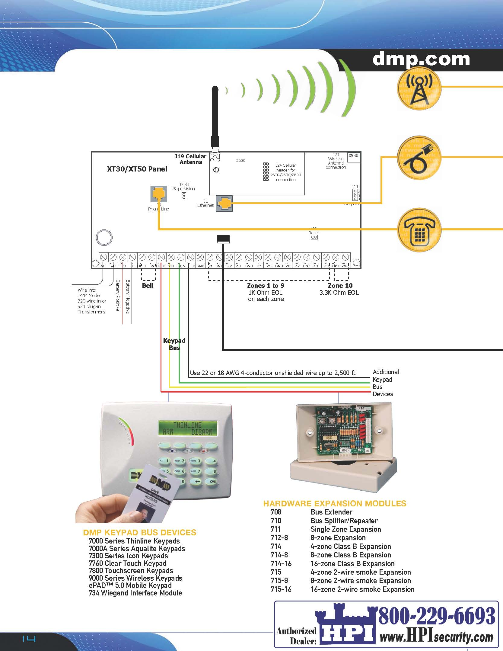 XT Series_Page_14 dmp xt series security alarm control hpi security alarms and dmp xt 50 wiring diagram at panicattacktreatment.co