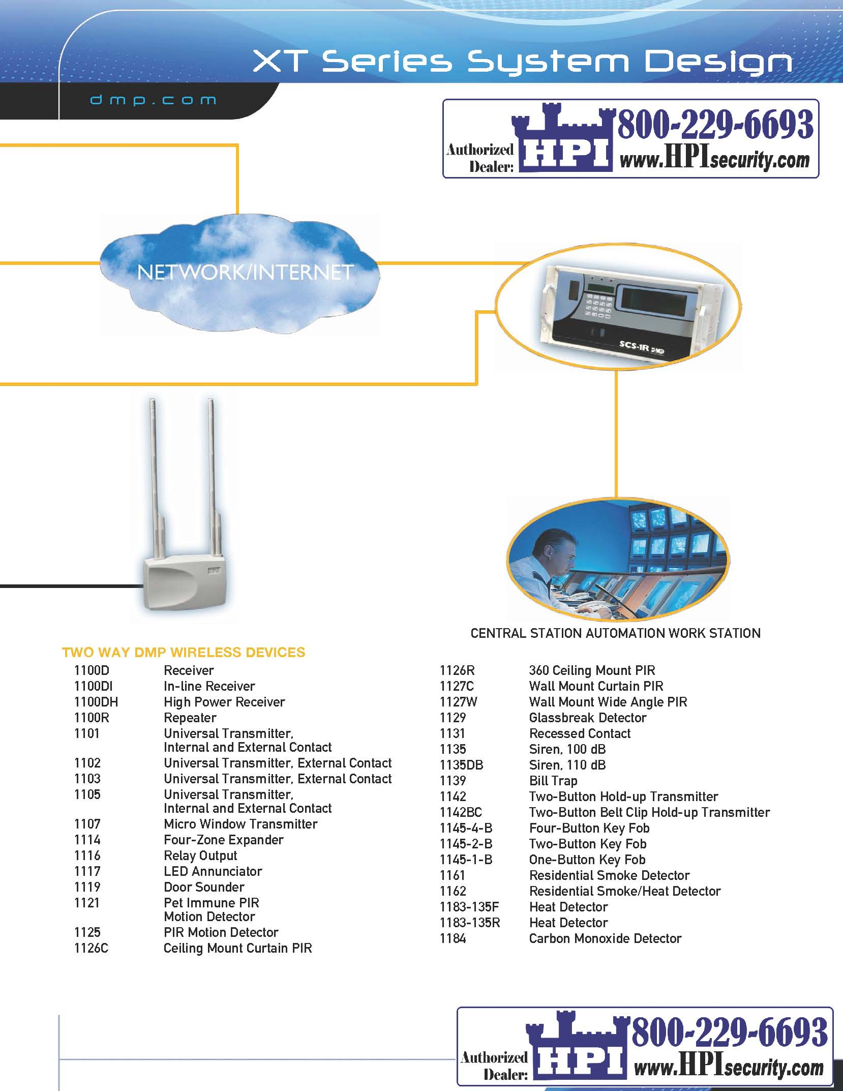 XT Series_Page_15 dmp xt series security alarm control hpi security alarms and dmp xt 50 wiring diagram at bayanpartner.co